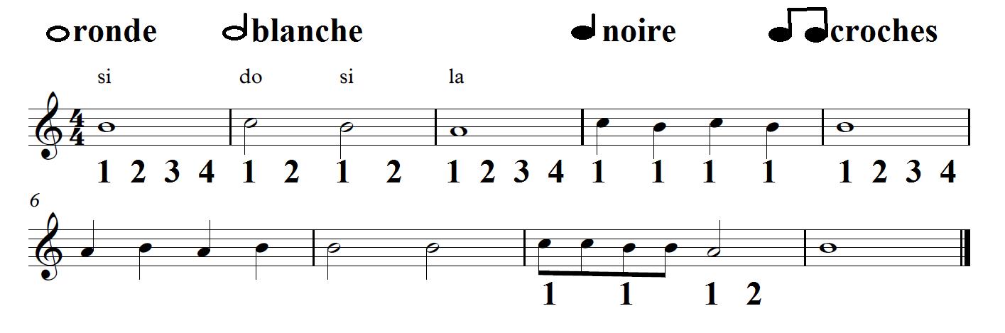 lecon 2 les rythmes.png