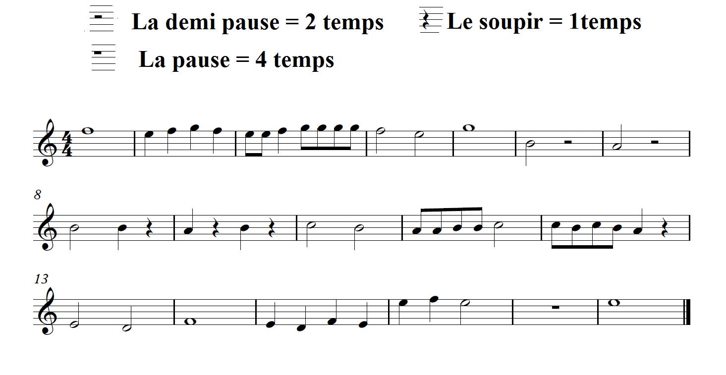 lecon ne 4 les rythmes.png