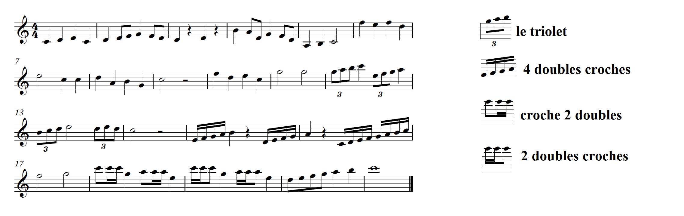 leçon 5 rythmes.png